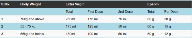 Dosage.PNG