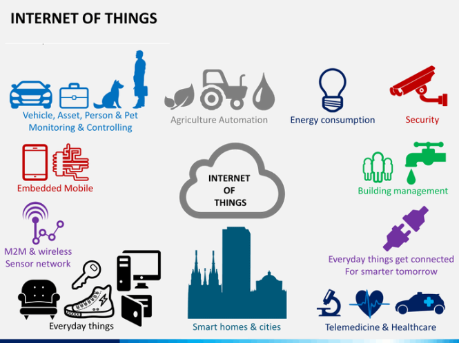 internet-of-things-slide4