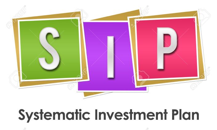 Systematic Investment Planning Essay